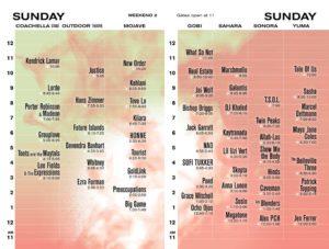 Line-Up Coachella 2017