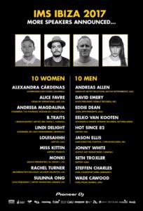 Oradores IMS Ibiza 2017